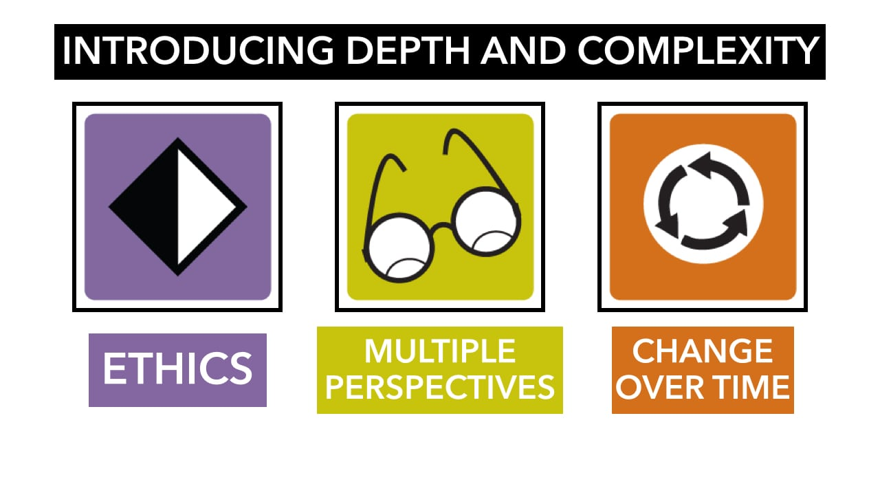 picture regarding Depth and Complexity Icons Printable identify Designs Detail And Complexity Icons Superb Gallery