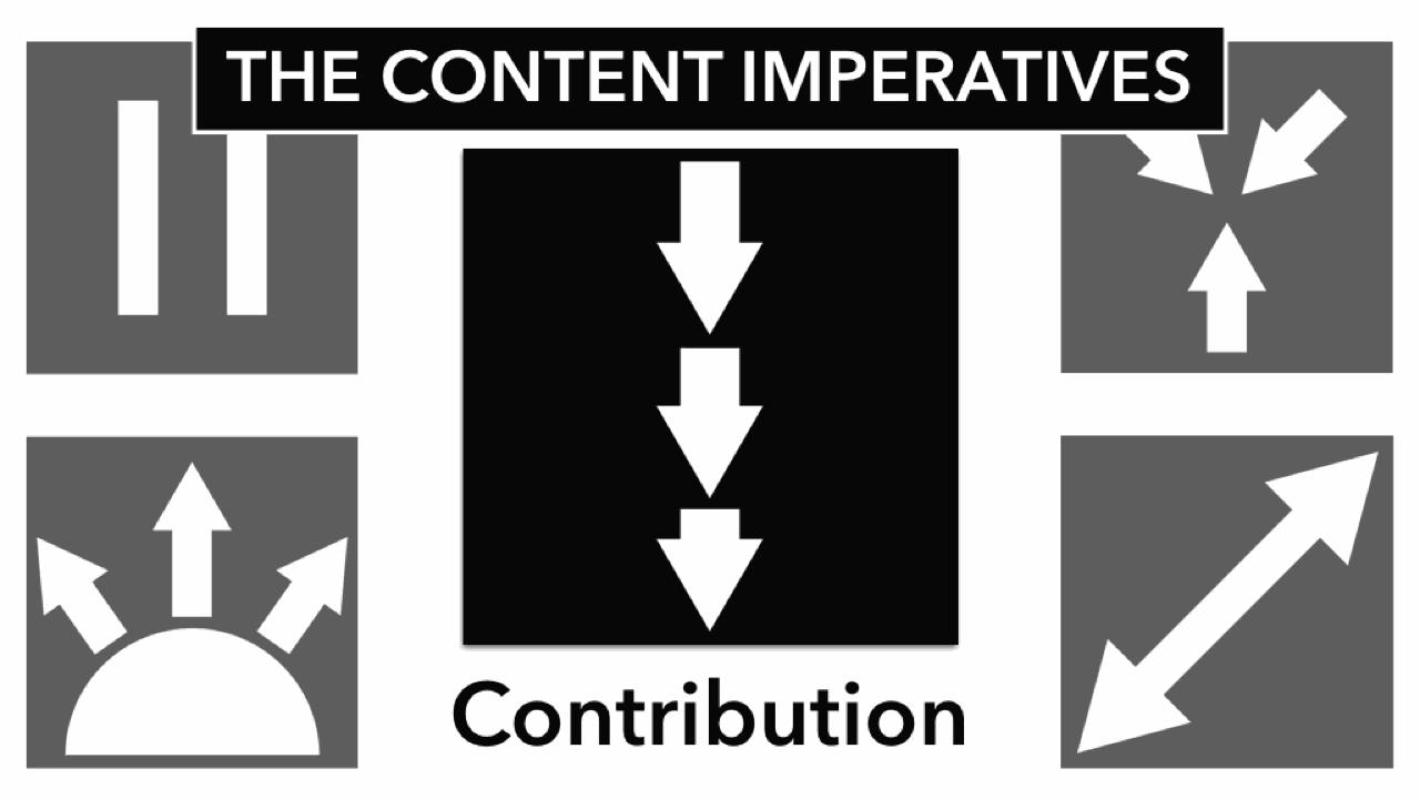 ci-contribution