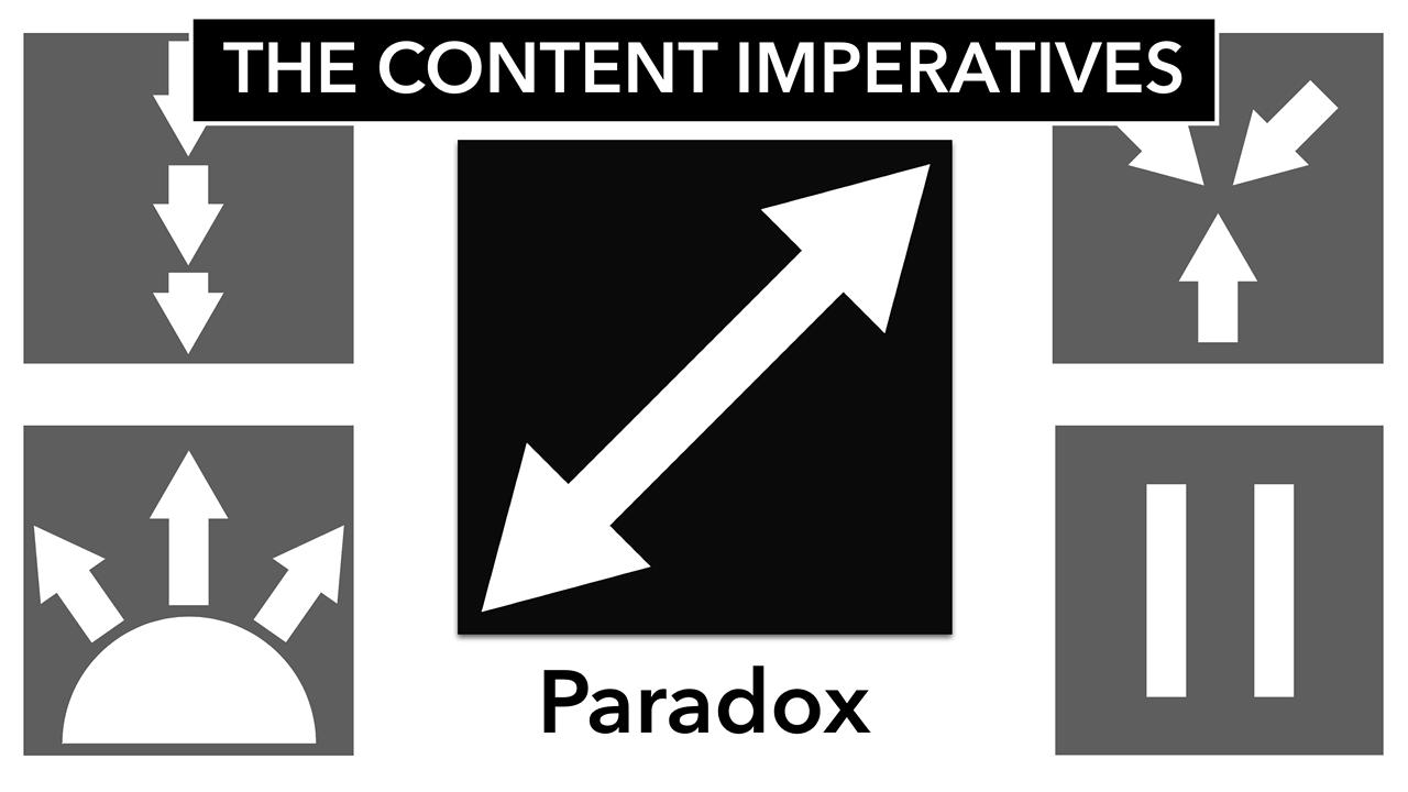 ci-paradox