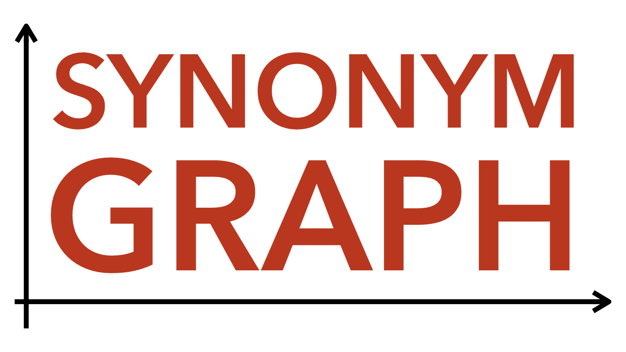 Synonym Graphs from Byrdseed TV